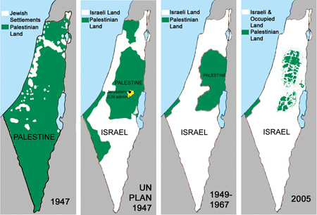 Palestine shrinks