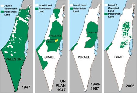 Palestine shrinks