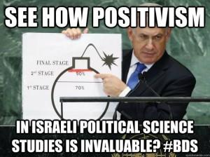 High on positivism